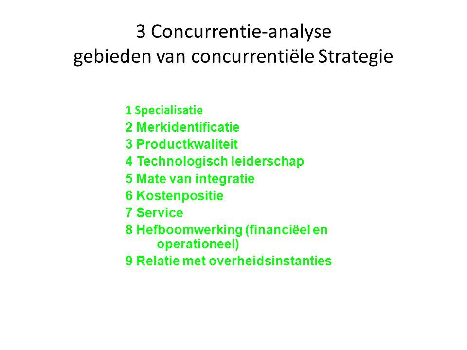 3 Concurrentie-analyse gebieden van concurrentiële Strategie 1 Specialisatie 2 Merkidentificatie 3 Productkwaliteit 4 Technologisch leiderschap 5 Mate