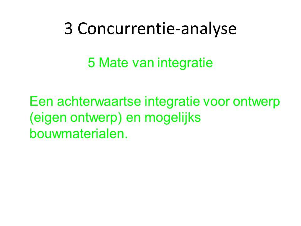 3 Concurrentie-analyse 5 Mate van integratie Een achterwaartse integratie voor ontwerp (eigen ontwerp) en mogelijks bouwmaterialen.
