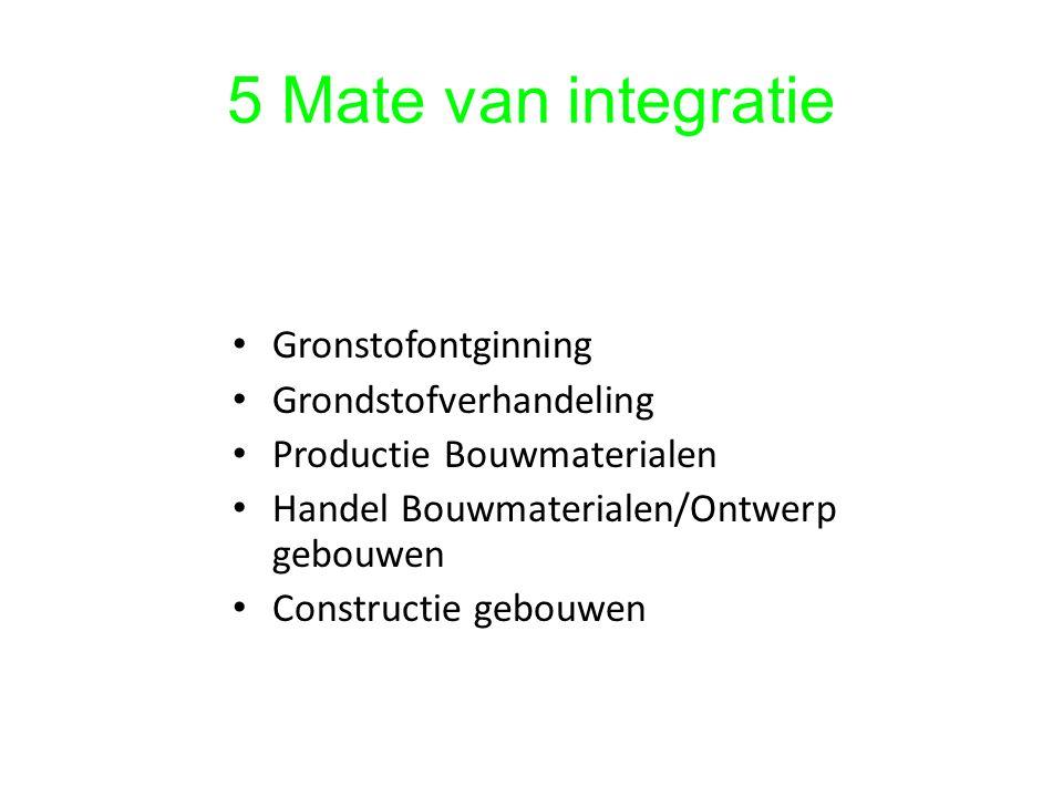 5 Mate van integratie Gronstofontginning Grondstofverhandeling Productie Bouwmaterialen Handel Bouwmaterialen/Ontwerp gebouwen Constructie gebouwen