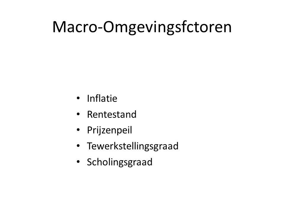Macro-Omgevingsfctoren Inflatie Rentestand Prijzenpeil Tewerkstellingsgraad Scholingsgraad