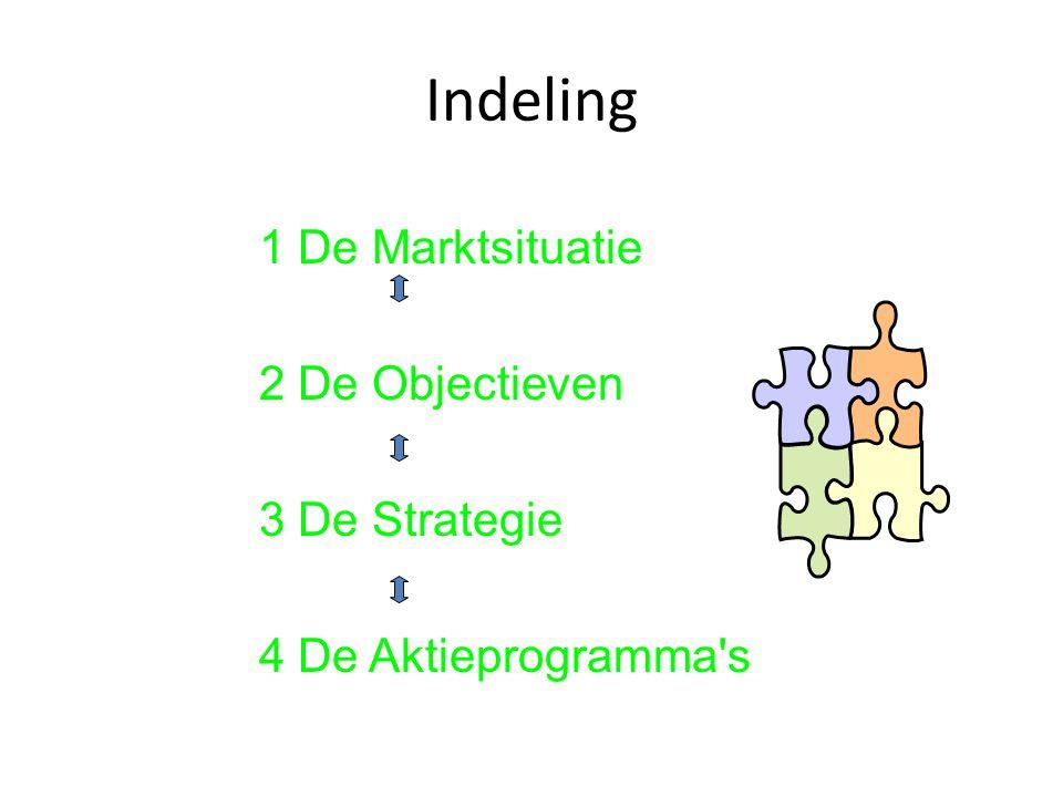 Indeling 1 De Marktsituatie 2 De Objectieven 3 De Strategie 4 De Aktieprogramma's