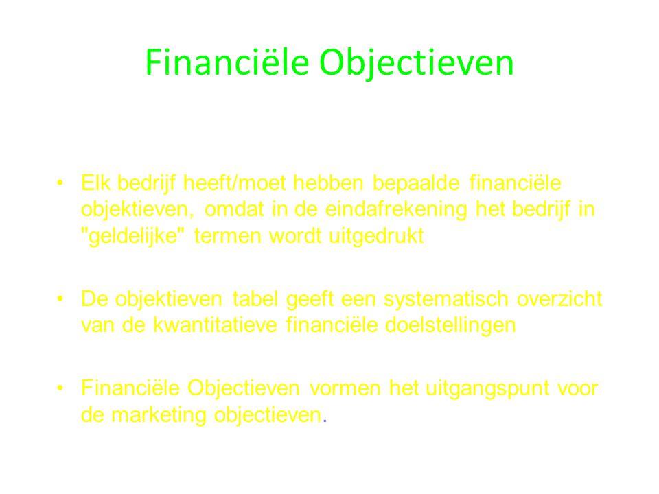 Financiële Objectieven Elk bedrijf heeft/moet hebben bepaalde financiële objektieven, omdat in de eindafrekening het bedrijf in