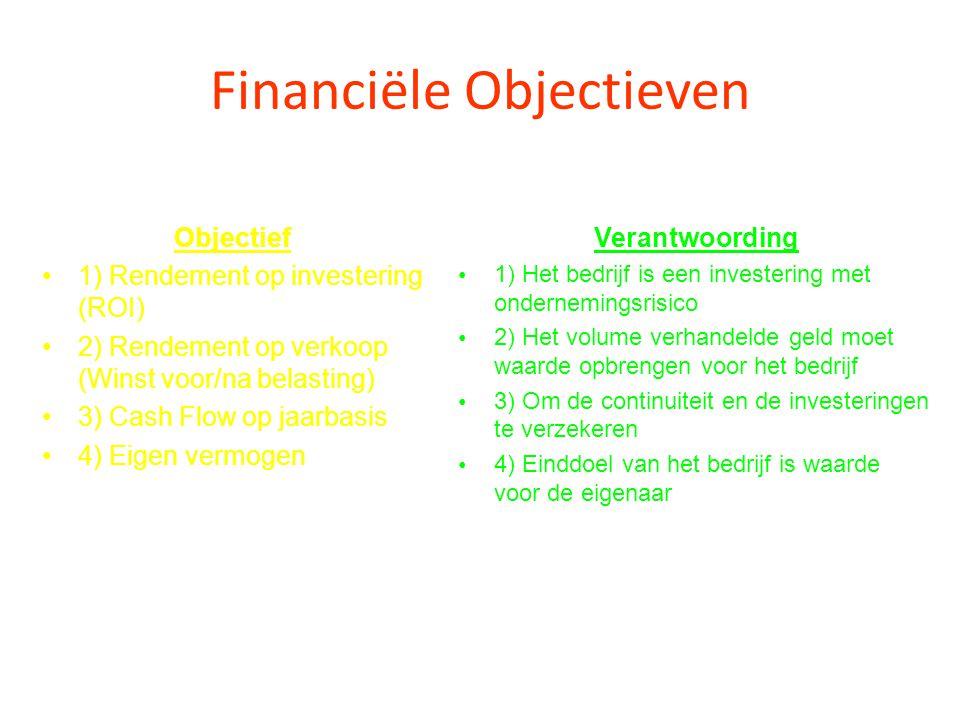 Financiële Objectieven Objectief 1) Rendement op investering (ROI) 2) Rendement op verkoop (Winst voor/na belasting) 3) Cash Flow op jaarbasis 4) Eige