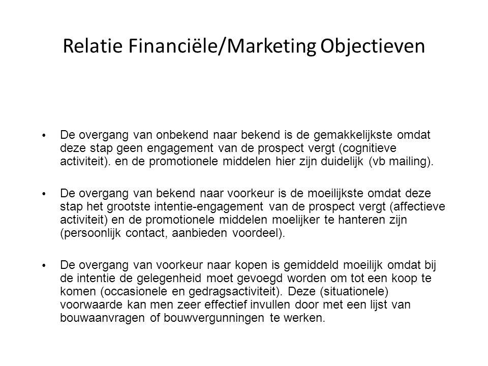 Relatie Financiële/Marketing Objectieven De overgang van onbekend naar bekend is de gemakkelijkste omdat deze stap geen engagement van de prospect ver