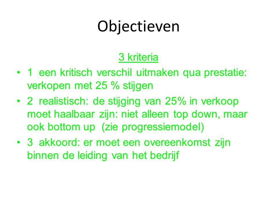 Objectieven 3 kriteria 1 een kritisch verschil uitmaken qua prestatie: verkopen met 25 % stijgen 2 realistisch: de stijging van 25% in verkoop moet ha