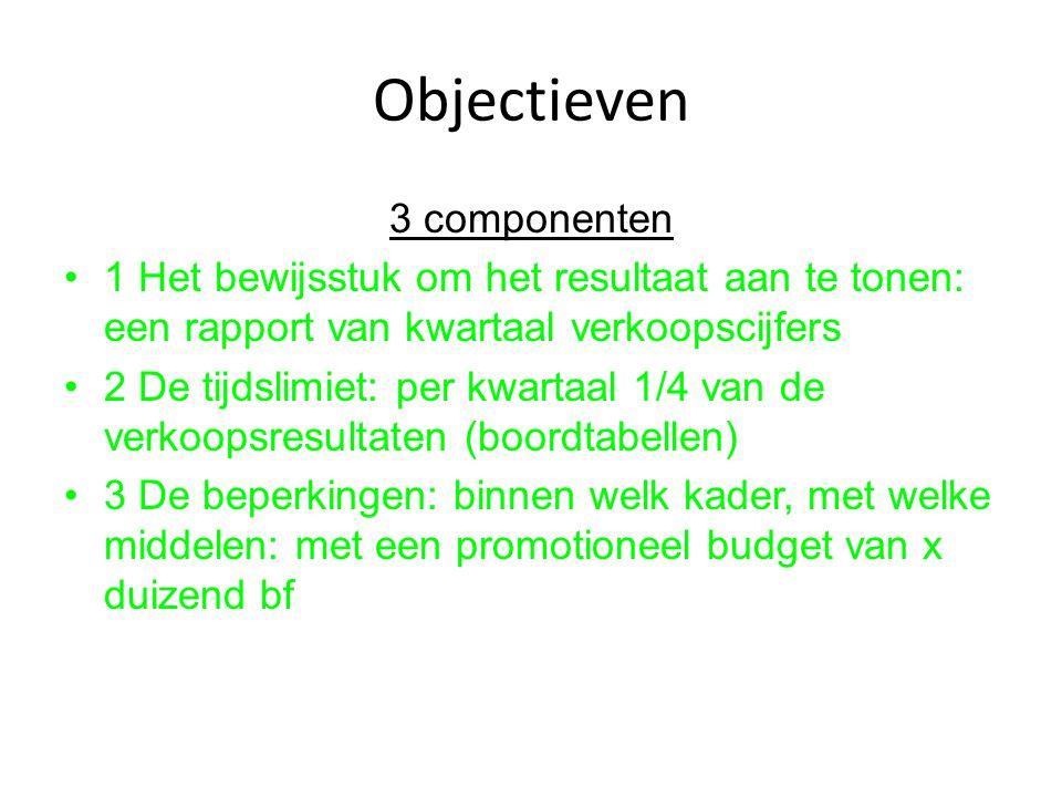 Objectieven 3 componenten 1 Het bewijsstuk om het resultaat aan te tonen: een rapport van kwartaal verkoopscijfers 2 De tijdslimiet: per kwartaal 1/4