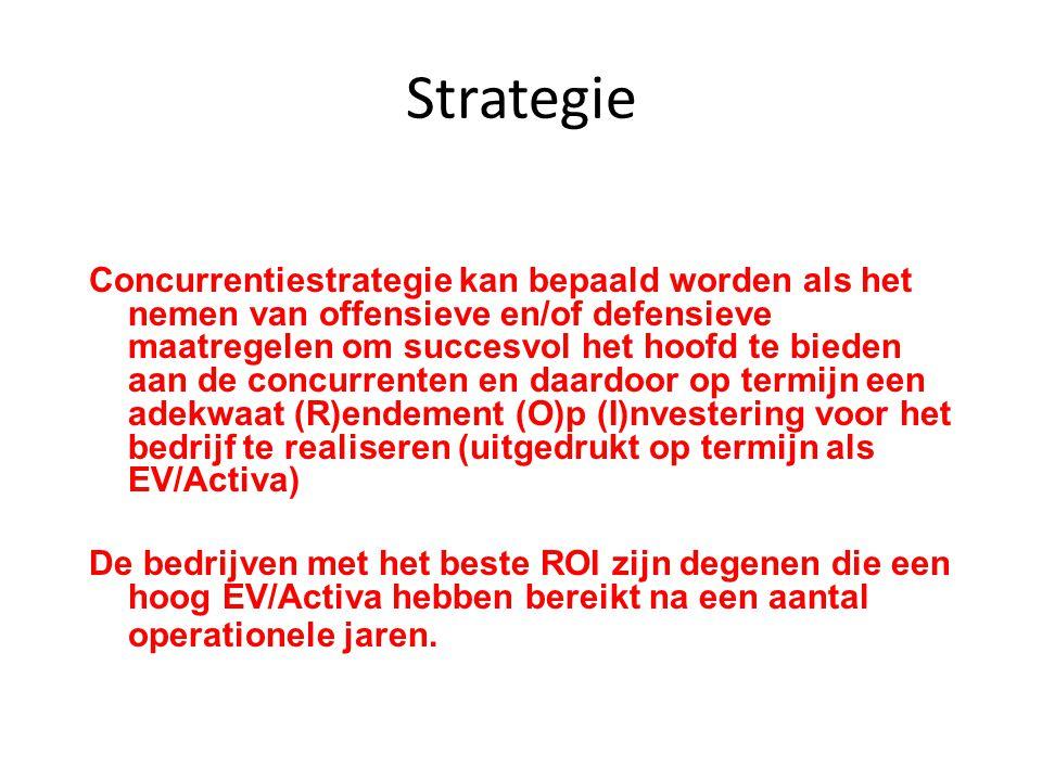 Strategie Concurrentiestrategie kan bepaald worden als het nemen van offensieve en/of defensieve maatregelen om succesvol het hoofd te bieden aan de c