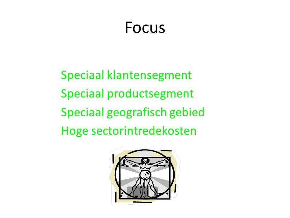 Focus Speciaal klantensegment Speciaal productsegment Speciaal geografisch gebied Hoge sectorintredekosten