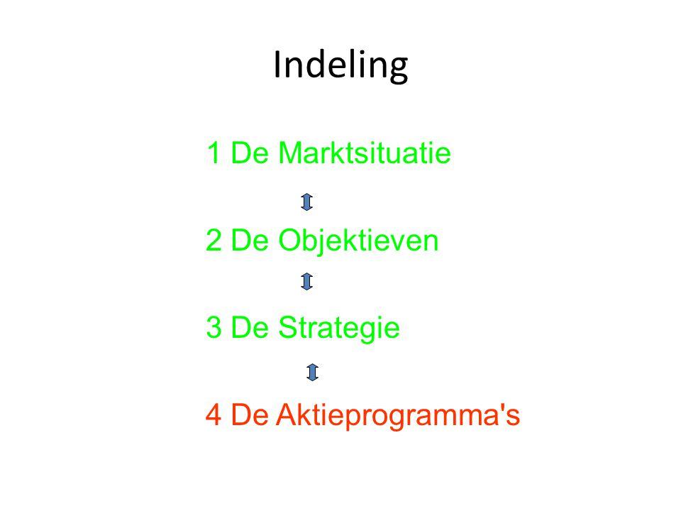 Indeling 1 De Marktsituatie 2 De Objektieven 3 De Strategie 4 De Aktieprogramma's