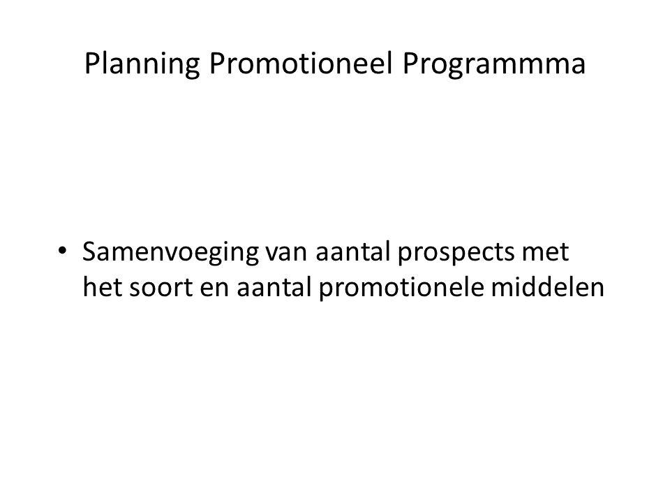 Planning Promotioneel Programmma Samenvoeging van aantal prospects met het soort en aantal promotionele middelen