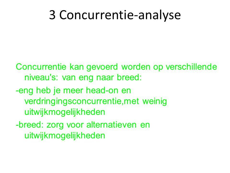 3 Concurrentie-analyse Concurrentie kan gevoerd worden op verschillende niveau's: van eng naar breed: -eng heb je meer head-on en verdringingsconcurre