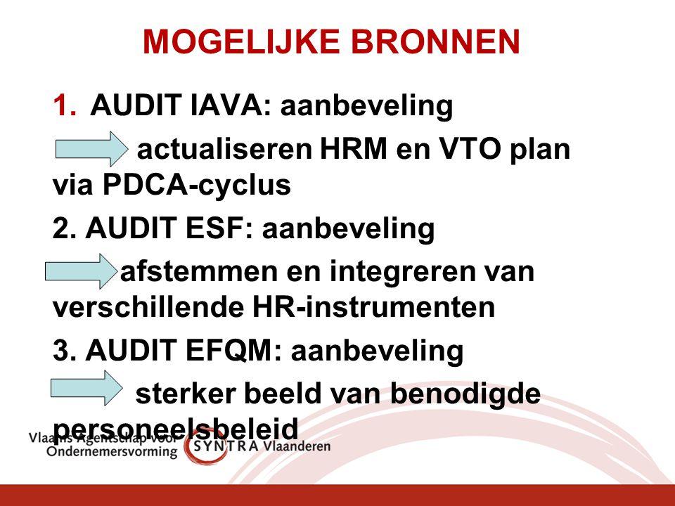 MOGELIJKE BRONNEN 1.AUDIT IAVA: aanbeveling actualiseren HRM en VTO plan via PDCA-cyclus 2. AUDIT ESF: aanbeveling afstemmen en integreren van verschi