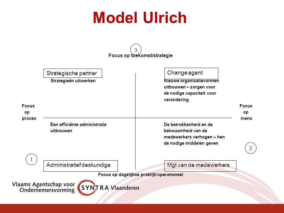 Model Ulrich Focus op toekomst/strategie Strategieën uitwerkenNieuwe organisatievormen uitbouwen – zorgen voor de nodige capaciteit voor verandering F