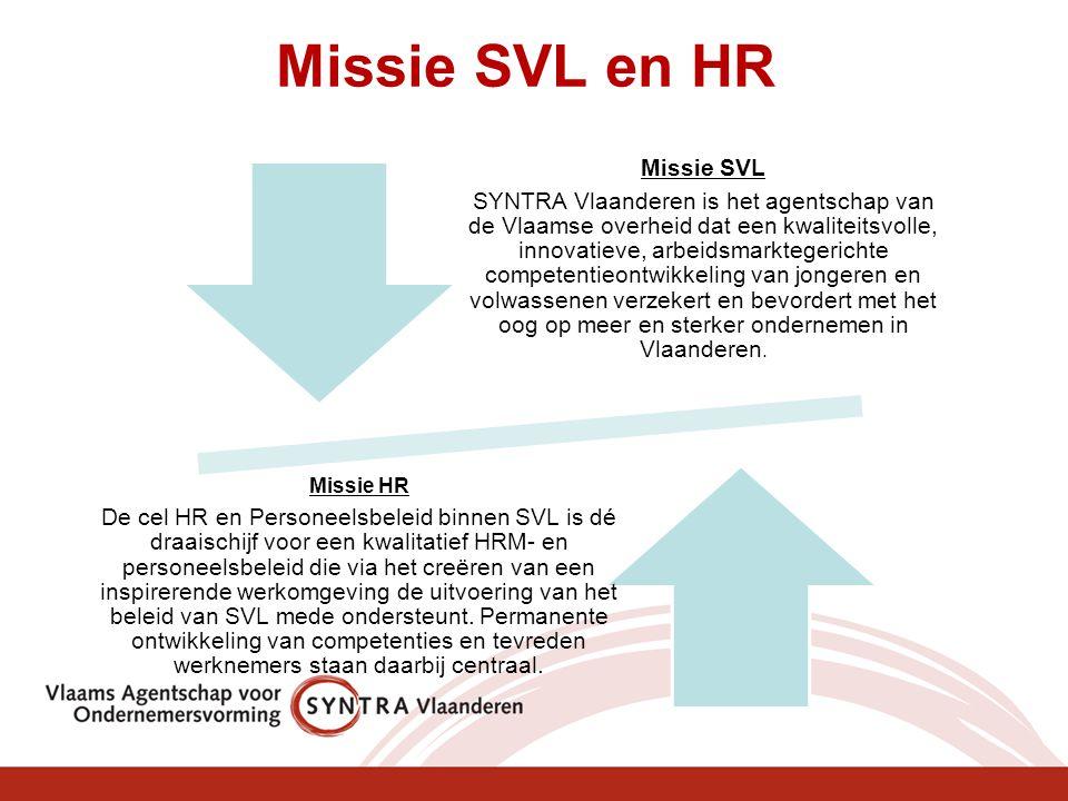 Missie SVL en HR Missie SVL SYNTRA Vlaanderen is het agentschap van de Vlaamse overheid dat een kwaliteitsvolle, innovatieve, arbeidsmarktegerichte co