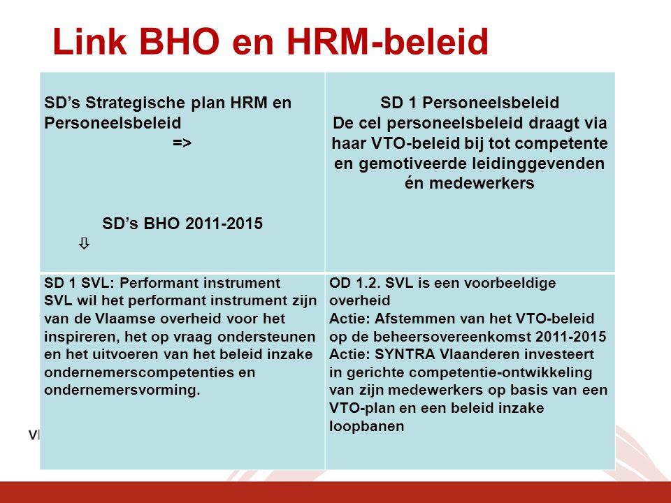 Link BHO en HRM-beleid SD's Strategische plan HRM en Personeelsbeleid => SD's BHO 2011-2015  SD 1 Personeelsbeleid De cel personeelsbeleid draagt via