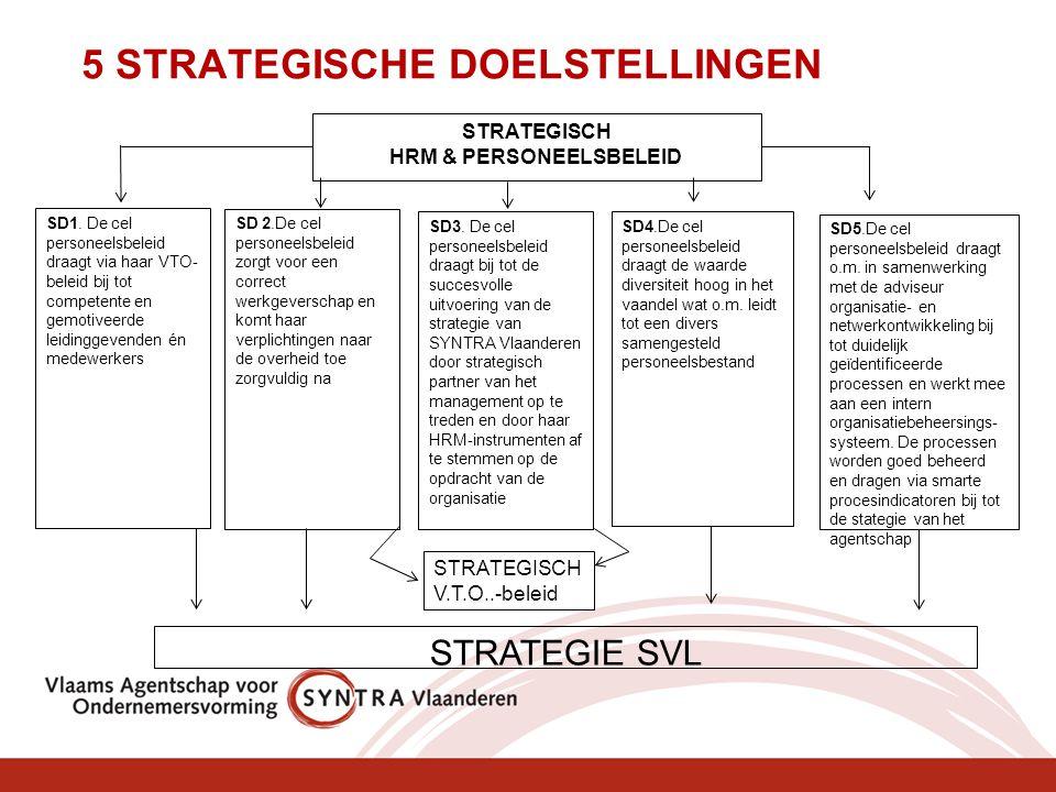 5 STRATEGISCHE DOELSTELLINGEN STRATEGISCH HRM & PERSONEELSBELEID SD1. De cel personeelsbeleid draagt via haar VTO- beleid bij tot competente en gemoti