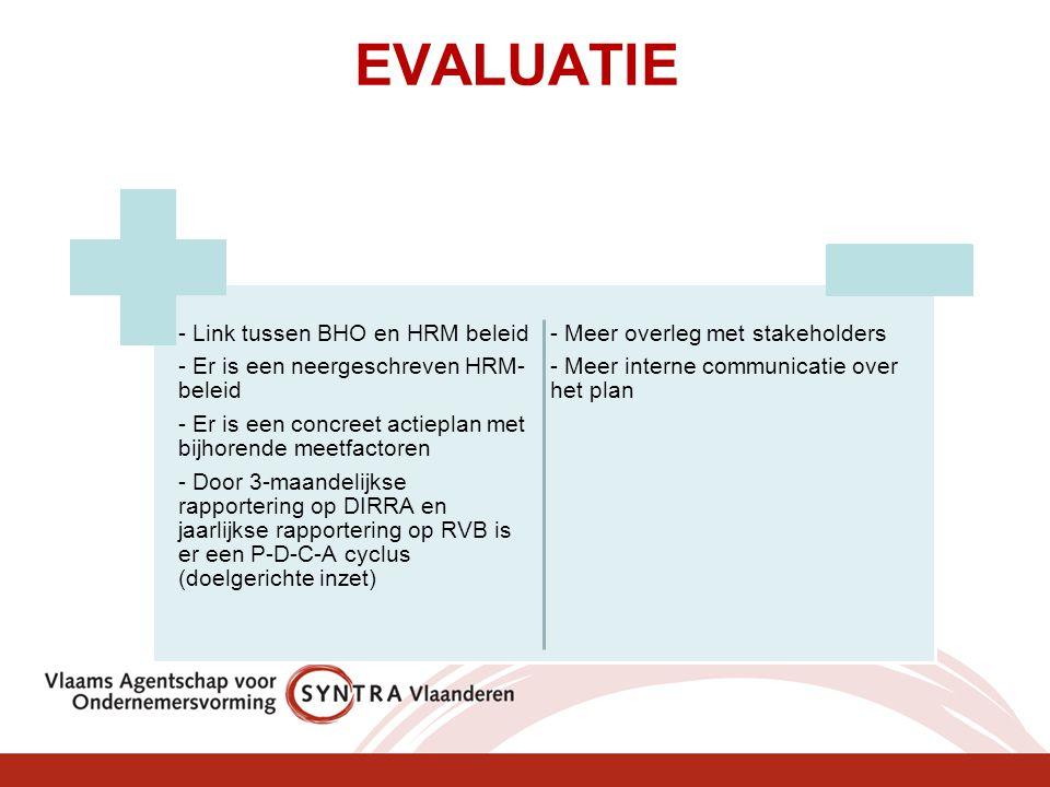 EVALUATIE - Link tussen BHO en HRM beleid - Er is een neergeschreven HRM- beleid - Er is een concreet actieplan met bijhorende meetfactoren - Door 3-m