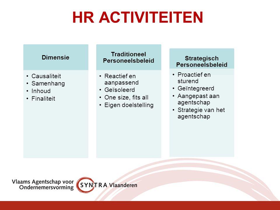 HR ACTIVITEITEN Dimensie Causaliteit Samenhang Inhoud Finaliteit Traditioneel Personeelsbeleid Reactief en aanpassend Geïsoleerd One size, fits all Ei