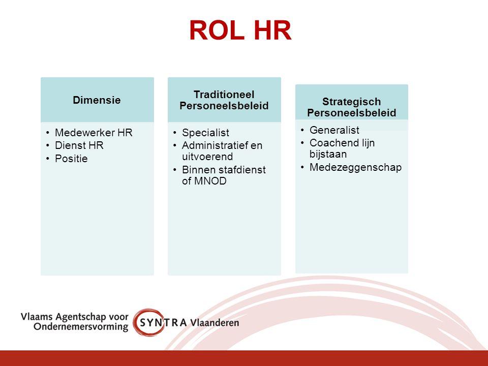 ROL HR Dimensie Medewerker HR Dienst HR Positie Traditioneel Personeelsbeleid Specialist Administratief en uitvoerend Binnen stafdienst of MNOD Strate