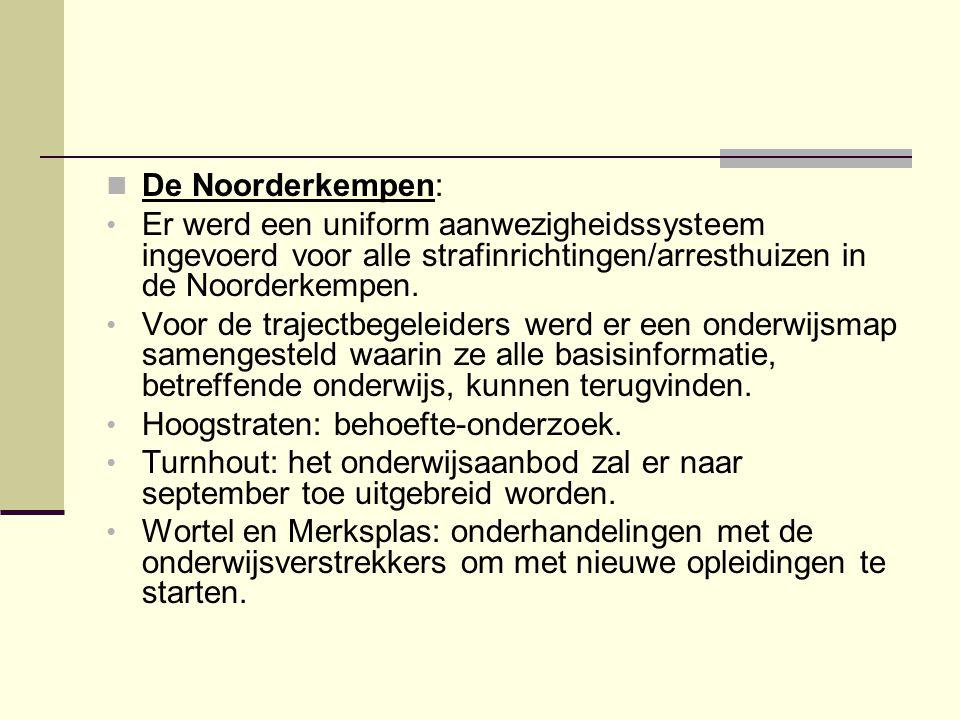 De Noorderkempen: Er werd een uniform aanwezigheidssysteem ingevoerd voor alle strafinrichtingen/arresthuizen in de Noorderkempen.