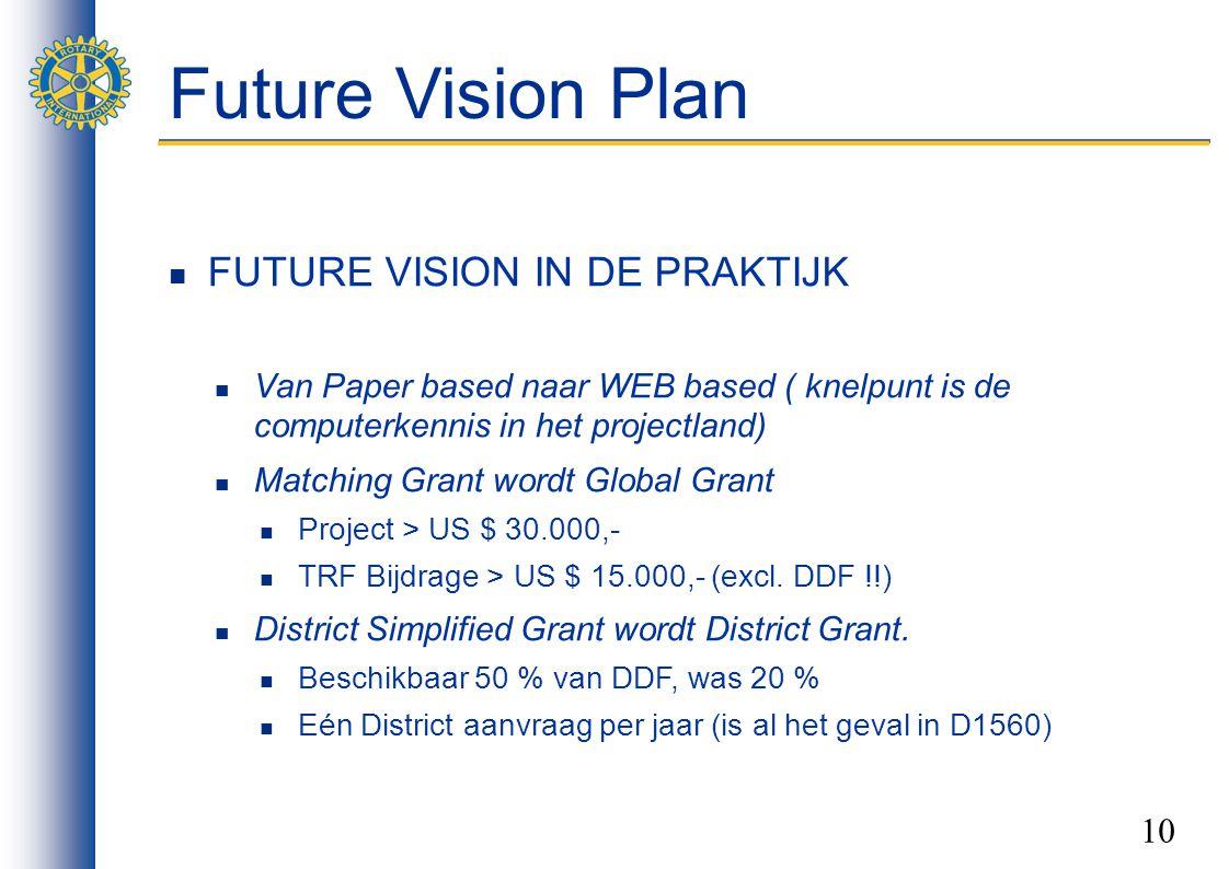 10 Future Vision Plan FUTURE VISION IN DE PRAKTIJK Van Paper based naar WEB based ( knelpunt is de computerkennis in het projectland) Matching Grant wordt Global Grant Project > US $ 30.000,- TRF Bijdrage > US $ 15.000,- (excl.