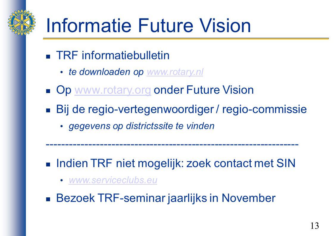 13 Informatie Future Vision TRF informatiebulletin te downloaden op www.rotary.nlwww.rotary.nl Op www.rotary.org onder Future Visionwww.rotary.org Bij de regio-vertegenwoordiger / regio-commissie gegevens op districtssite te vinden ------------------------------------------------------------------ Indien TRF niet mogelijk: zoek contact met SIN www.serviceclubs.eu Bezoek TRF-seminar jaarlijks in November