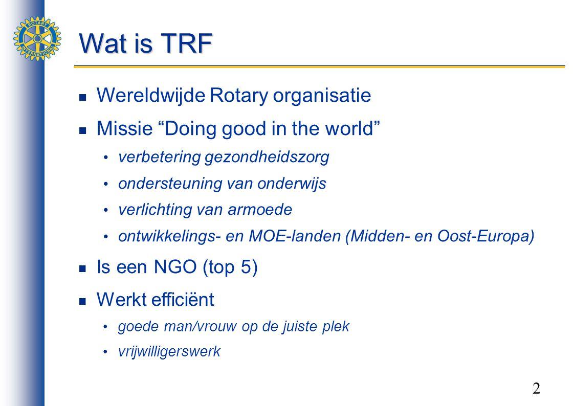 2 Wat is TRF Wereldwijde Rotary organisatie Missie Doing good in the world verbetering gezondheidszorg ondersteuning van onderwijs verlichting van armoede ontwikkelings- en MOE-landen (Midden- en Oost-Europa) Is een NGO (top 5) Werkt efficiënt goede man/vrouw op de juiste plek vrijwilligerswerk