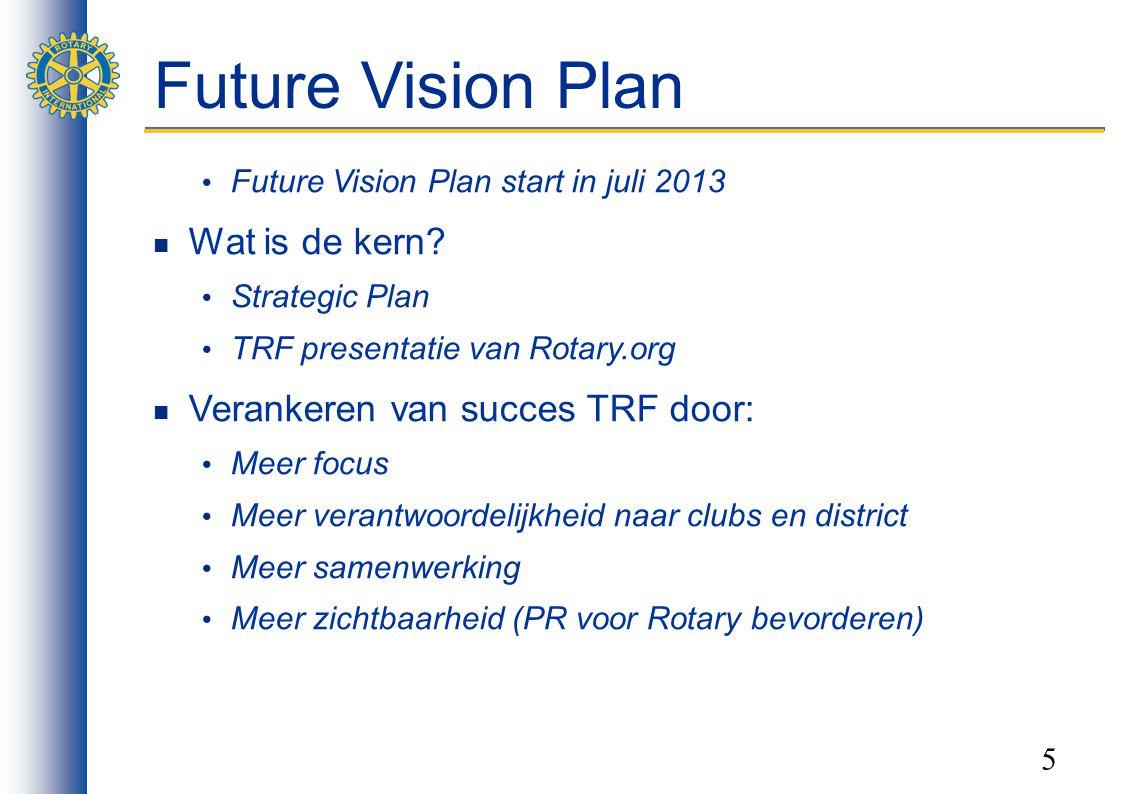 5 Future Vision Plan Future Vision Plan start in juli 2013 Wat is de kern.