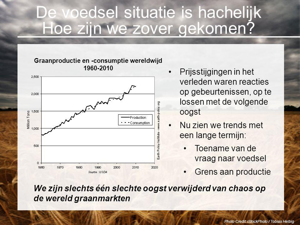De voedsel situatie is hachelijk Hoe zijn we zover gekomen? Prijsstijgingen in het verleden waren reacties op gebeurtenissen, op te lossen met de volg