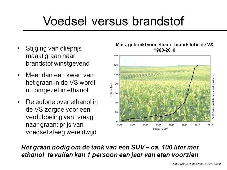 Voedsel versus brandstof Stijging van olieprijs maakt graan naar brandstof winstgevend Meer dan een kwart van het graan in de VS wordt nu omgezet in e
