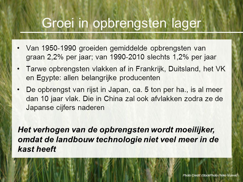 Photo Credit: iStockPhoto / Niko Vujevic Groei in opbrengsten lager Van 1950-1990 groeiden gemiddelde opbrengsten van graan 2,2% per jaar; van 1990-20