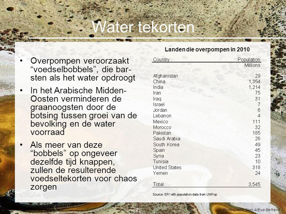 """Water tekorten Photo Credit: Yann Arthus-Bertrand Landen die overpompen in 2010 Overpompen veroorzaakt """"voedselbobbels"""", die bar- sten als het water o"""