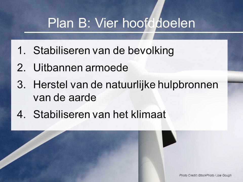 Plan B: Vier hoofddoelen 1.Stabiliseren van de bevolking 2.Uitbannen armoede 3.Herstel van de natuurlijke hulpbronnen van de aarde 4.Stabiliseren van