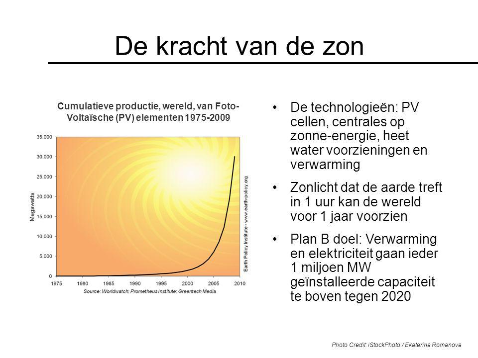 De kracht van de zon De technologieën: PV cellen, centrales op zonne-energie, heet water voorzieningen en verwarming Zonlicht dat de aarde treft in 1