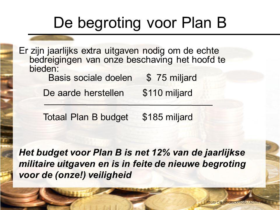 De begroting voor Plan B Er zijn jaarlijks extra uitgaven nodig om de echte bedreigingen van onze beschaving het hoofd te bieden: Basis sociale doelen