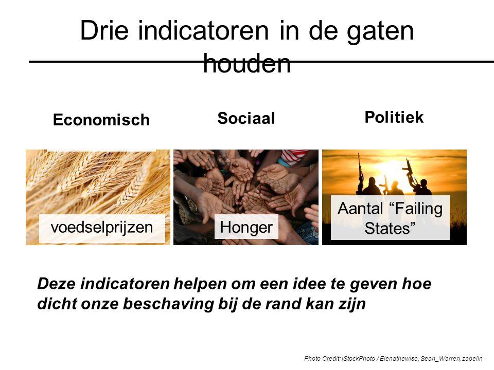"""Drie indicatoren in de gaten houden Photo Credit: iStockPhoto / Elenathewise, Sean_Warren, zabelin voedselprijzen Honger Aantal """"Failing States"""" Deze"""