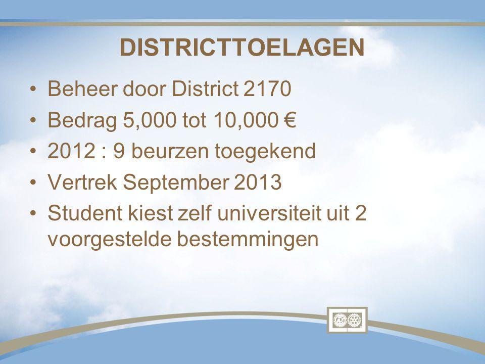 DISTRICTTOELAGEN Beheer door District 2170 Bedrag 5,000 tot 10,000 € 2012 : 9 beurzen toegekend Vertrek September 2013 Student kiest zelf universiteit