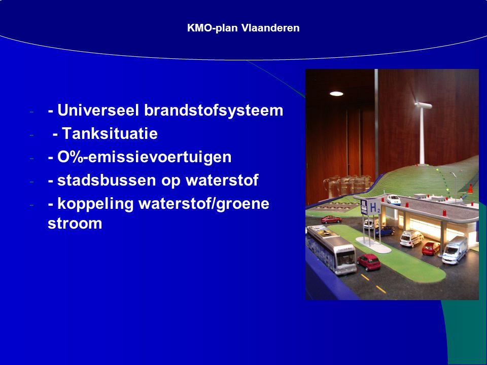 - - Universeel brandstofsysteem - - Tanksituatie - - O%-emissievoertuigen - - stadsbussen op waterstof - - koppeling waterstof/groene stroom KMO-plan Vlaanderen