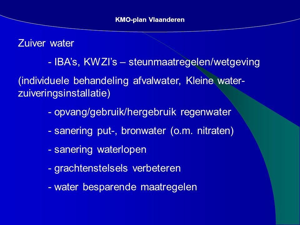 Zuiver water - IBA's, KWZI's – steunmaatregelen/wetgeving (individuele behandeling afvalwater, Kleine water- zuiveringsinstallatie) - opvang/gebruik/hergebruik regenwater - sanering put-, bronwater (o.m.