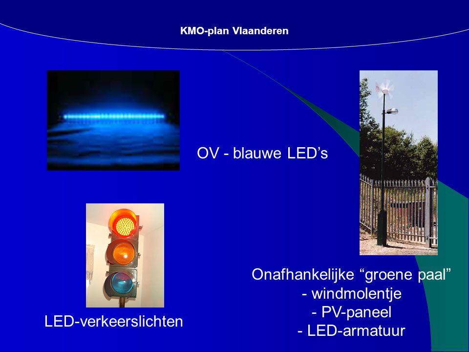 OV - blauwe LED's Onafhankelijke groene paal - windmolentje - PV-paneel - LED-armatuur LED-verkeerslichten