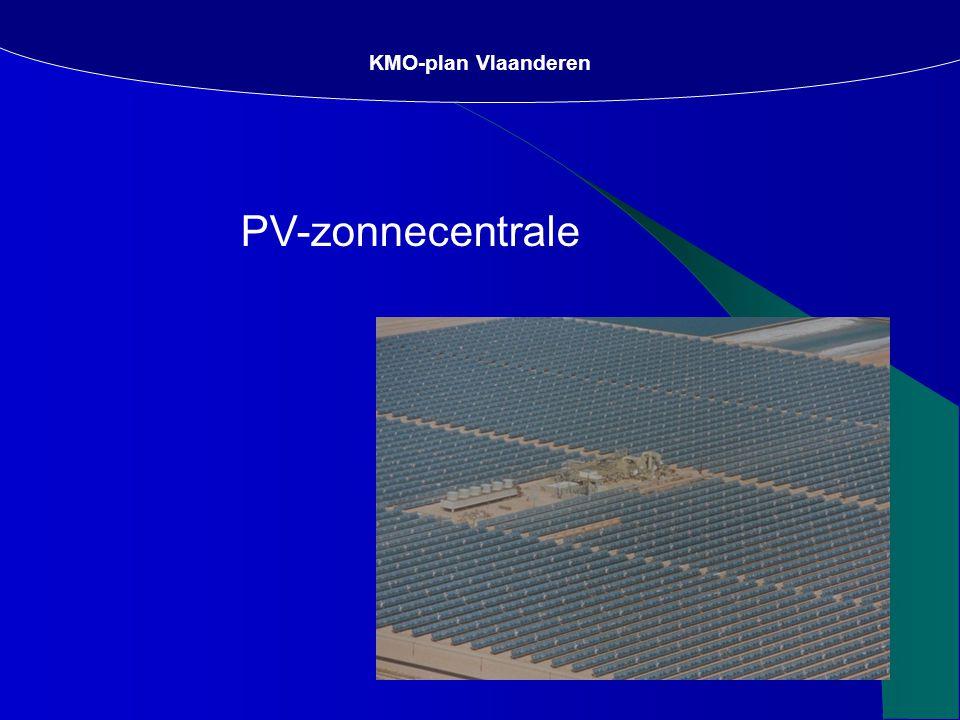 PV-zonnecentrale KMO-plan Vlaanderen