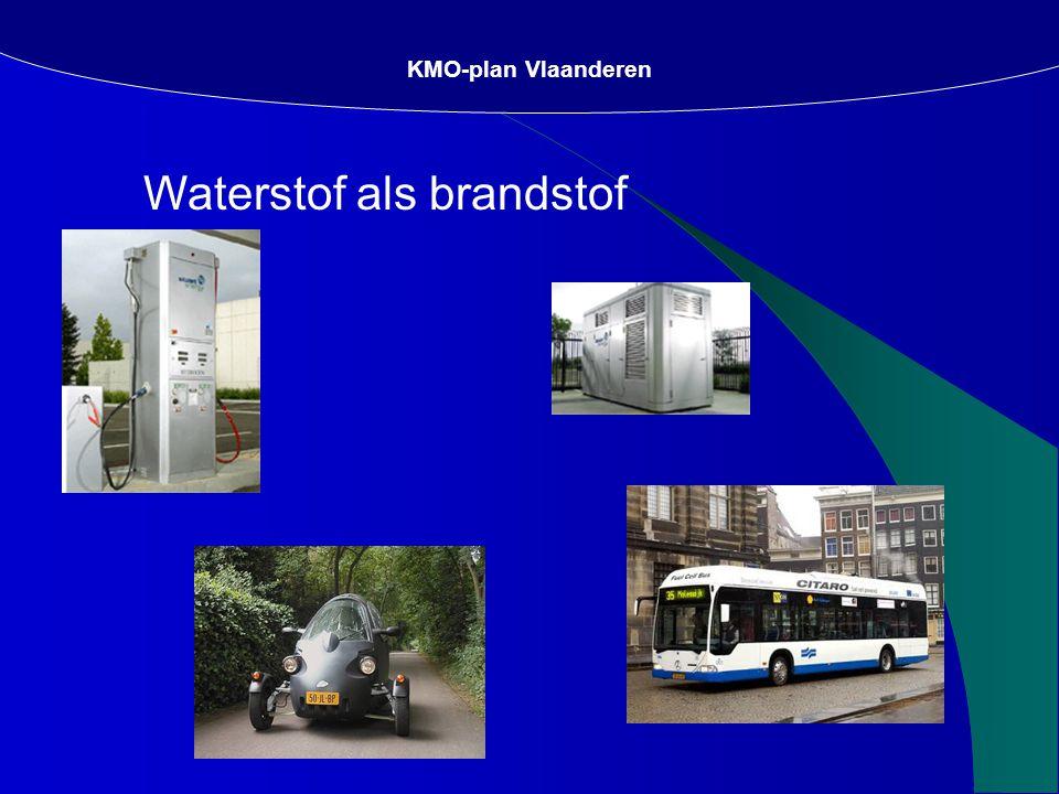 Waterstof als brandstof KMO-plan Vlaanderen