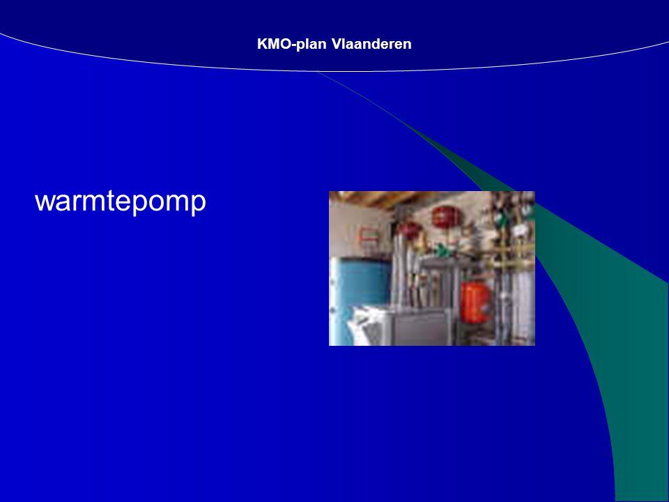 warmtepomp KMO-plan Vlaanderen