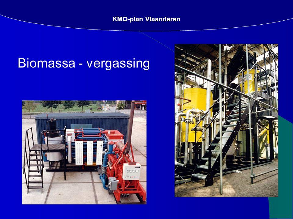 Biomassa - vergassing KMO-plan Vlaanderen
