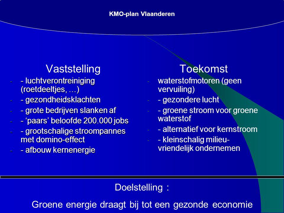Vaststelling - - luchtverontreiniging (roetdeeltjes, …) - - gezondheidsklachten - - grote bedrijven slanken af - - 'paars' beloofde 200.000 jobs - - grootschalige stroompannes met domino-effect - - afbouw kernenergie Toekomst - waterstofmotoren (geen vervuiling) - - gezondere lucht - - groene stroom voor groene waterstof - - alternatief voor kernstroom - - kleinschalig milieu- vriendelijk ondernemen Doelstelling : Groene energie draagt bij tot een gezonde economie KMO-plan Vlaanderen