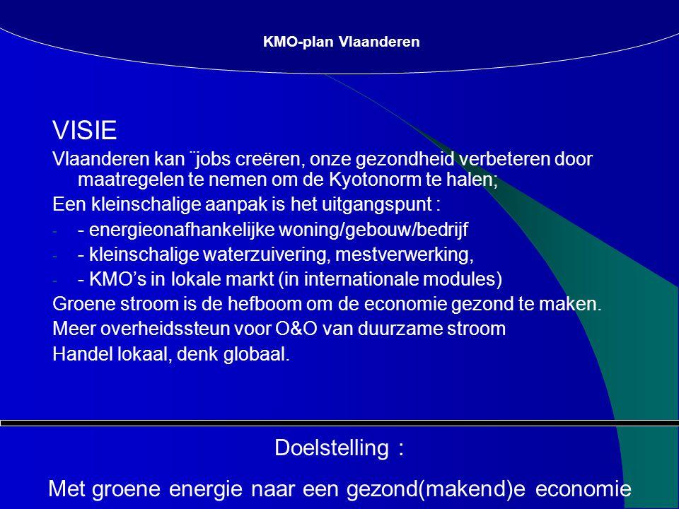 VISIE Vlaanderen kan ¨jobs creëren, onze gezondheid verbeteren door maatregelen te nemen om de Kyotonorm te halen; Een kleinschalige aanpak is het uitgangspunt : - - energieonafhankelijke woning/gebouw/bedrijf - - kleinschalige waterzuivering, mestverwerking, - - KMO's in lokale markt (in internationale modules) Groene stroom is de hefboom om de economie gezond te maken.