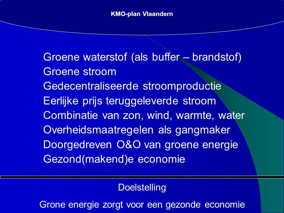 Bron: Ministerie Economische zaken KMO-plan Vlaandern Doelstelling Grone energie zorgt voor een gezonde economie Groene waterstof (als buffer – brandstof) Groene stroom Gedecentraliseerde stroomproductie Eerlijke prijs teruggeleverde stroom Combinatie van zon, wind, warmte, water Overheidsmaatregelen als gangmaker Doorgedreven O&O van groene energie Gezond(makend)e economie