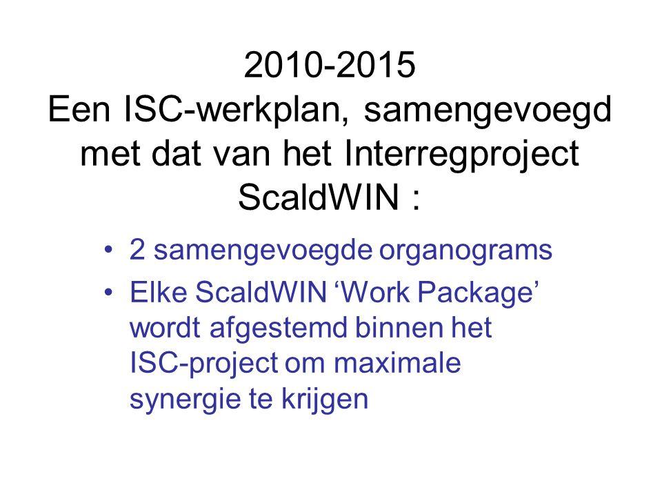 2010-2015 Een ISC-werkplan, samengevoegd met dat van het Interregproject ScaldWIN : 2 samengevoegde organograms Elke ScaldWIN 'Work Package' wordt afgestemd binnen het ISC-project om maximale synergie te krijgen
