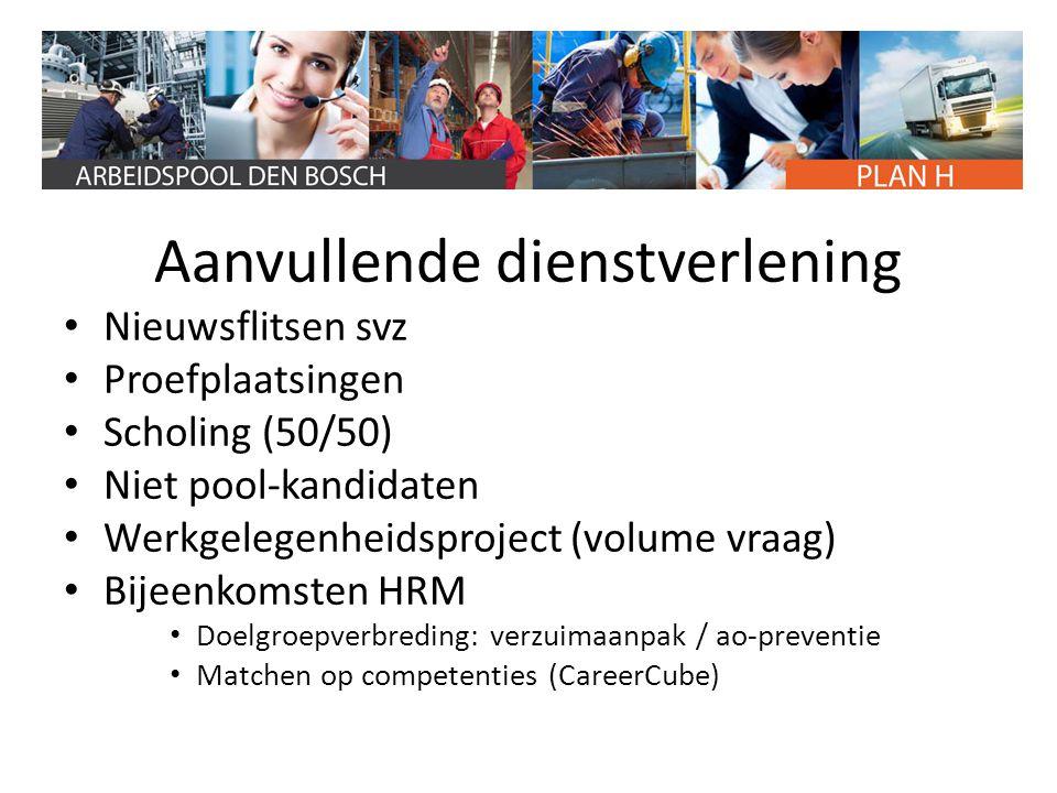 Aanvullende dienstverlening Nieuwsflitsen svz Proefplaatsingen Scholing (50/50) Niet pool-kandidaten Werkgelegenheidsproject (volume vraag) Bijeenkoms