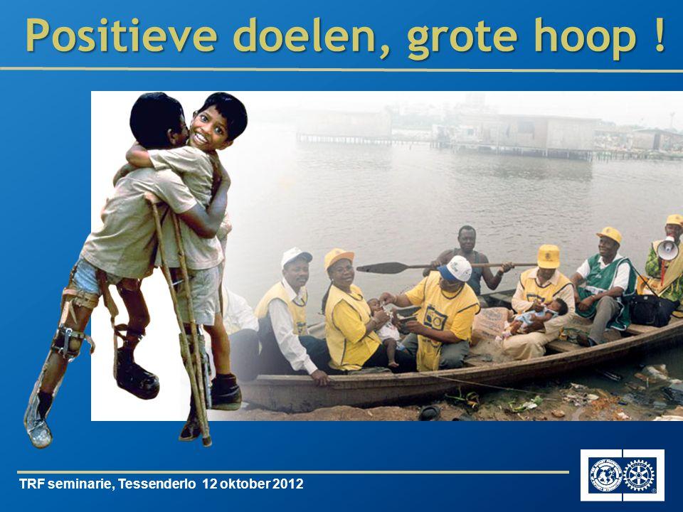 TRF seminarie, Tessenderlo 12 oktober 2012 Positieve doelen, grote hoop !